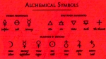 Alchemy Alchemical Symbols